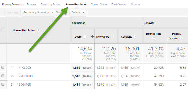 analytics screen resolution