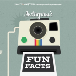 An Instagram infographic: at least it's not a blurry photo of some hipster's lunch